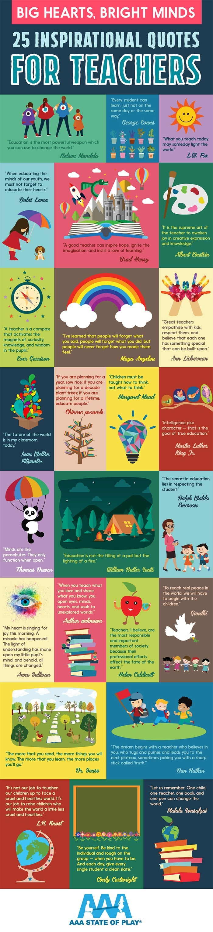 25 Inspiring Quotes Teachers Always Need To Hear Infographic Wabisabi Learning