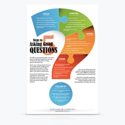 5 Steps to Asking Good Questions Digital Download Wabisabi Learning