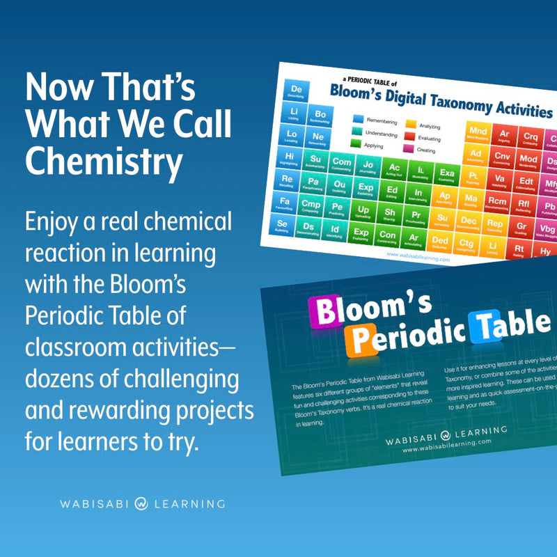 Bloom's Taxonomy Periodic Table