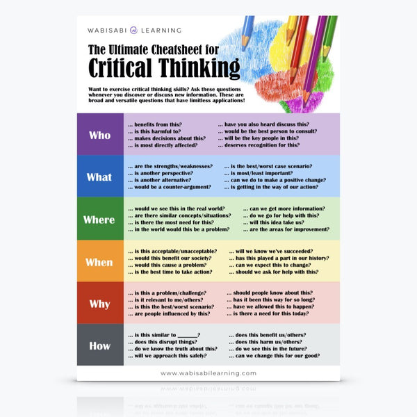 Critical Thinking Cheatsheet Digital Download Wabisabi Learning