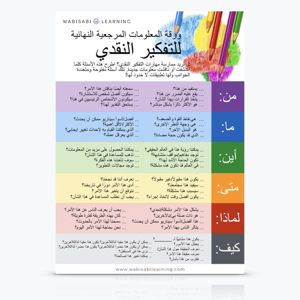 Critical Thinking Cheatsheet Multilingual Pack Digital Download Wabisabi Learning