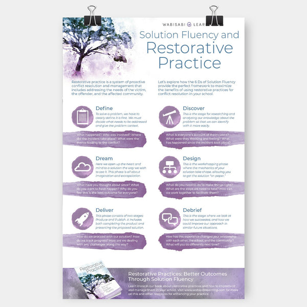 Restorative Practices Poster Digital Download Wabisabi Learning