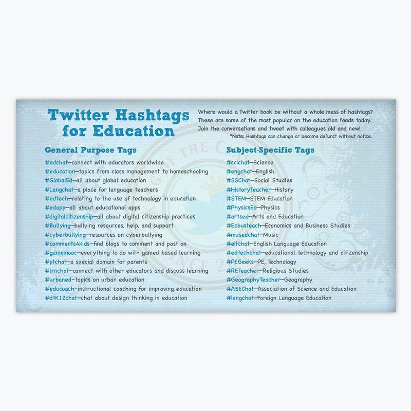 Twitter-Tastic Teacher's Guide Digital Download Wabisabi Learning