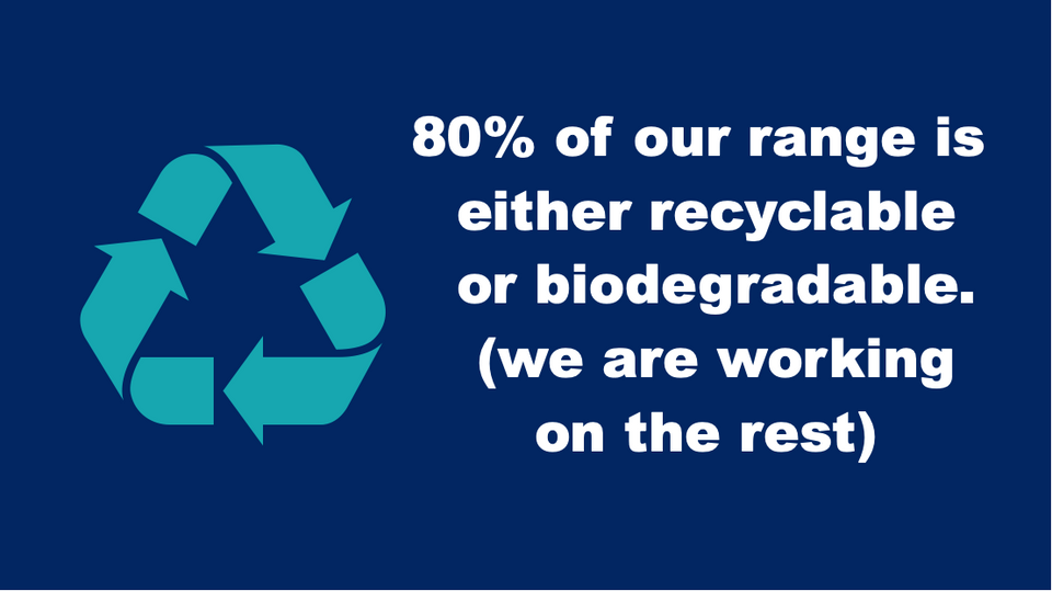 recyclable logo on a blue background with the quote, 80% of our range is either recyclable or biodegradable.