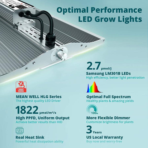 Vipar Spectra LED Grow Light XS Series XS4000