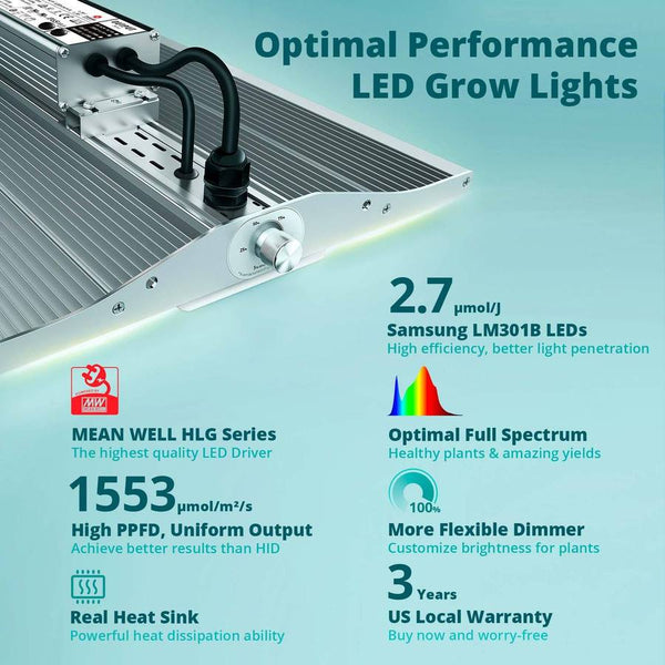 VIPAR SPECTRA LED Grow Light XS Series XS2000