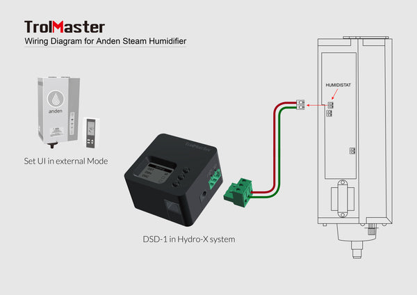 TrolMaster DSD-1 Dry Contact Station