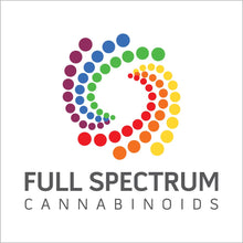 Full Spectrum Logo