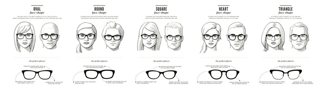 How To Choosing The Right Frames For Your Face Shape