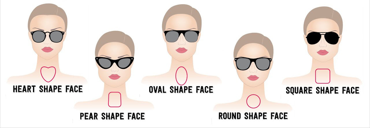 How To Find The Perfect Glasses