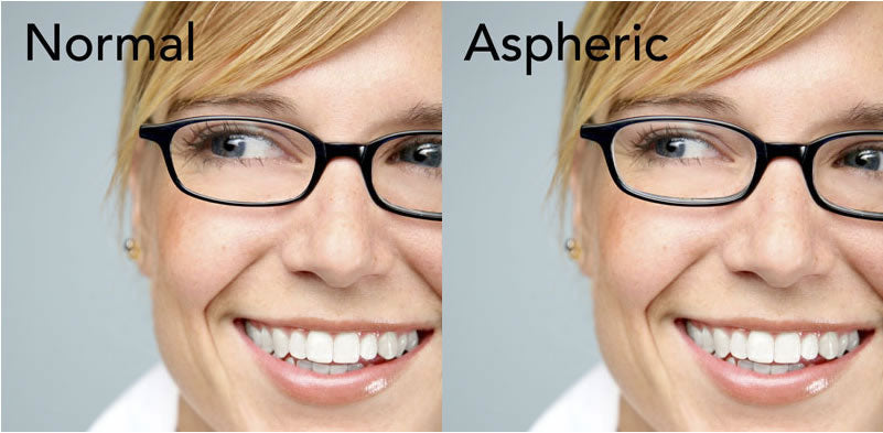 Aspheric glasses