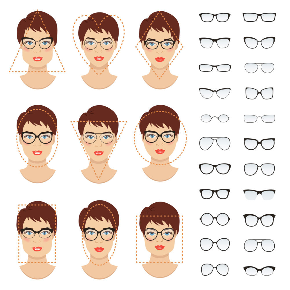 How do we choose glasses according to the shape of the face