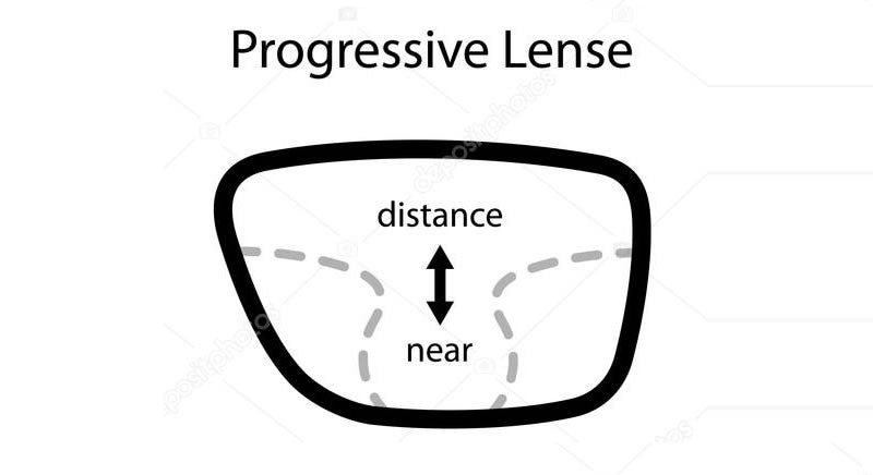 Progressives lense