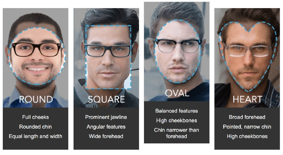 choose eyeglasses to perfectly match your face