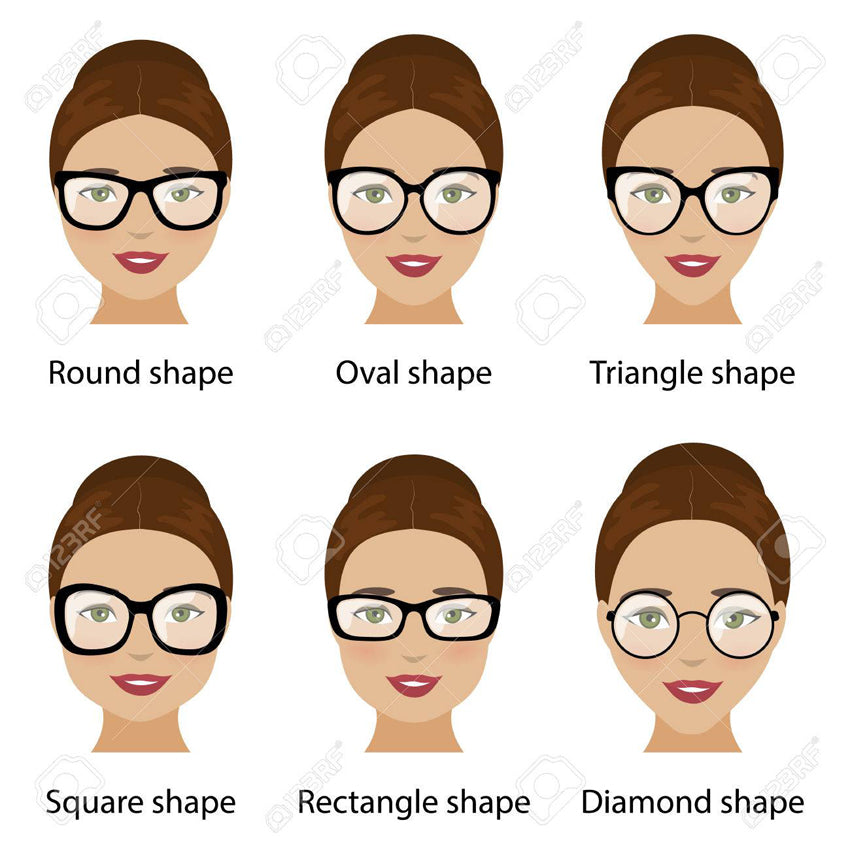 frames shapes and different types of women face shapes