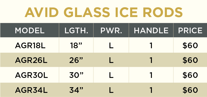 St. Croix Avid Ice Glass Rod