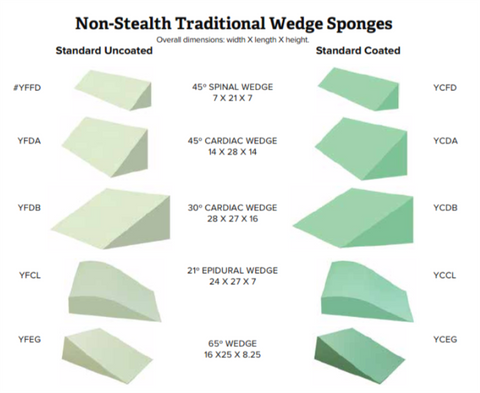 Traditional Wedge Sponges