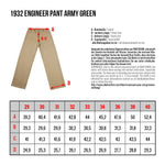 1932 Engineer Pant Kings & Queens Army olive Pike Brothers