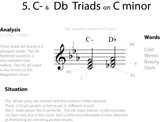 Minor Triad Pair Colours- Jazz duets C minor
