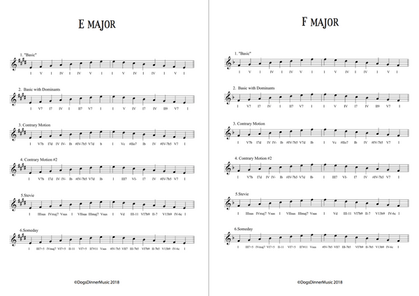 7 Major Scale + 5 Arpeggio Harmonisations PDF Download