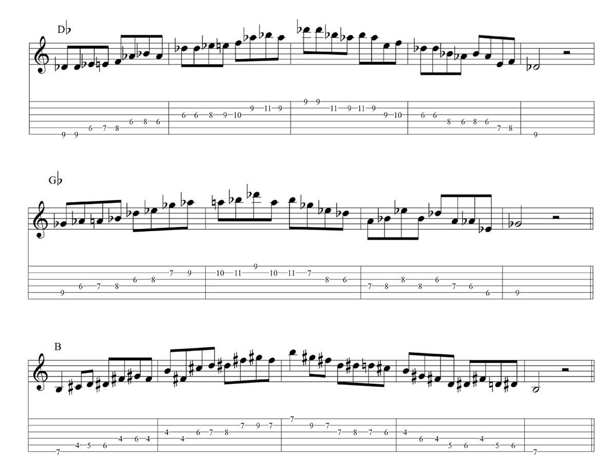 Soul Scale Exercises for Improvisation  + Tab