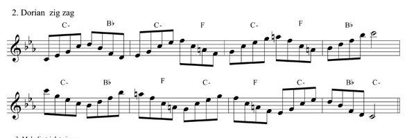 Minor Exercises- Jazzduets C minor