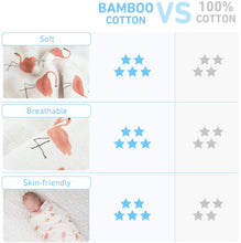 Load image into Gallery viewer, Baby Swaddle Blanket
