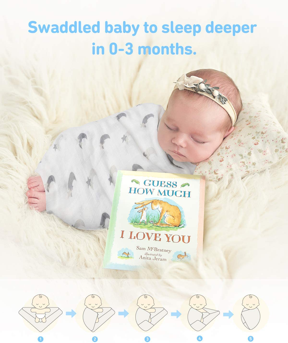 Baby Muslin Swaddle Blanket - Moon, Stars and Love
