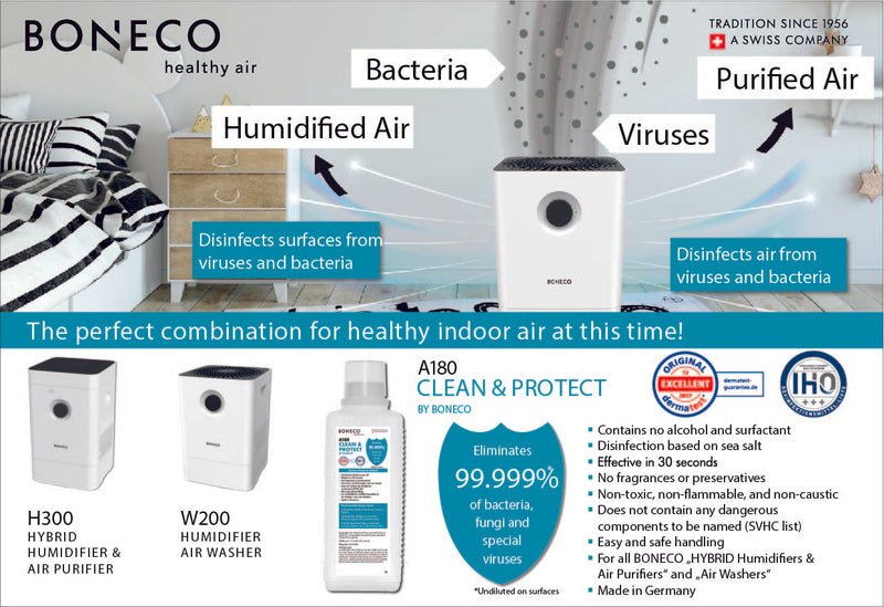 Boneco A180 Clean & Protect Solution