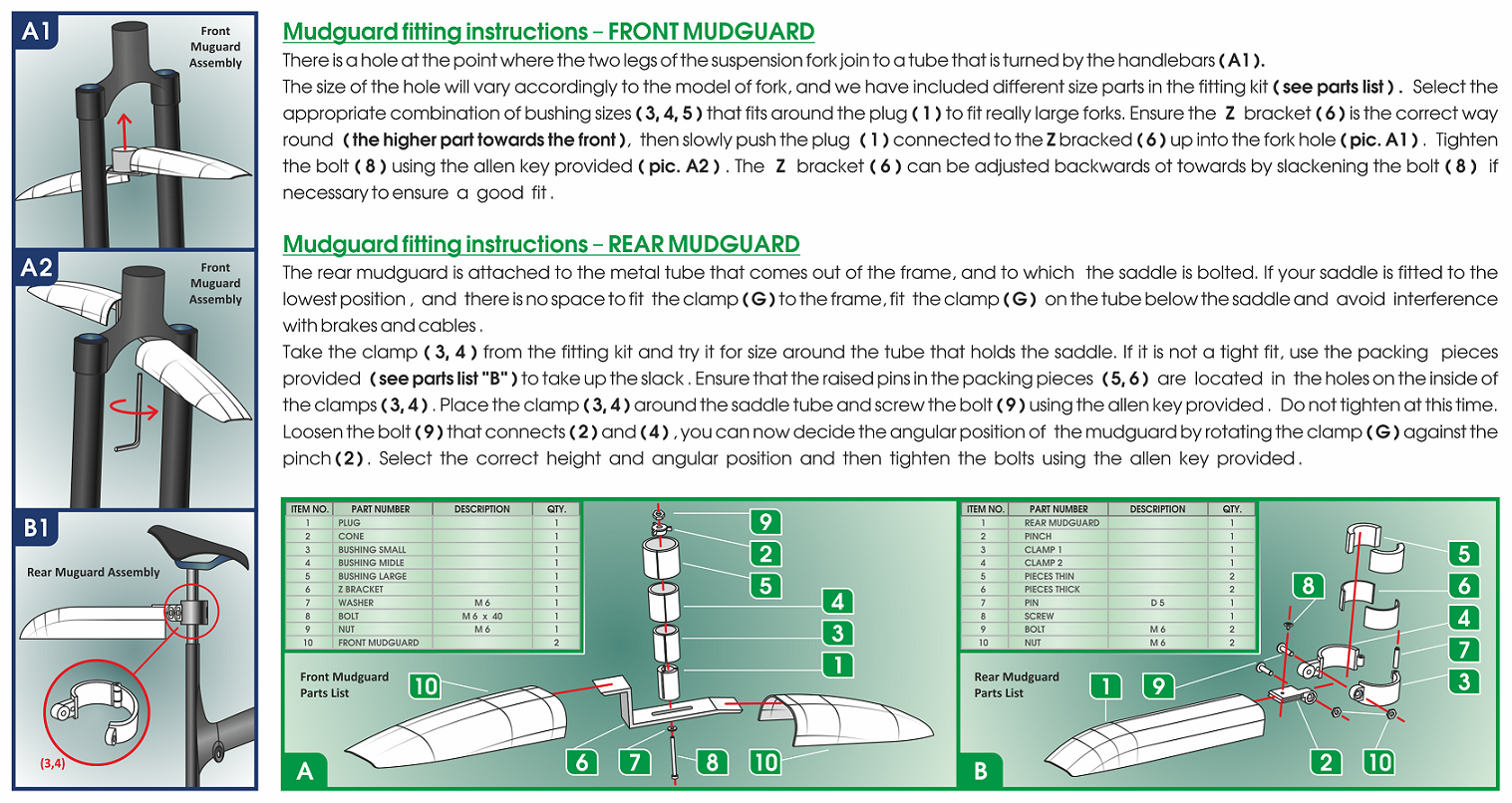 Mudguard Fitting Instructions