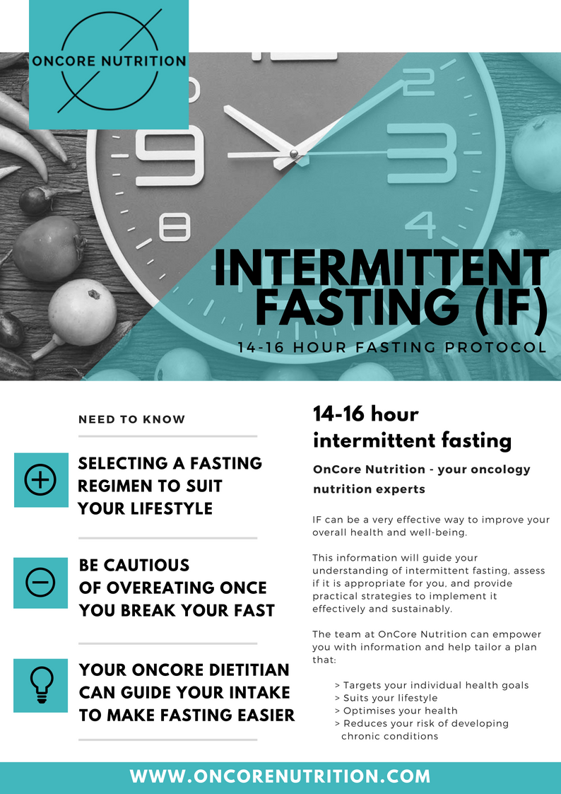 16:8 Intermittent Fasting Guide