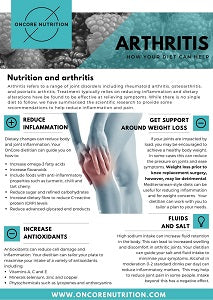 Arthritis - how your diet can help