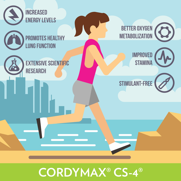 Pharmanex®  CordyMax Cs-4®