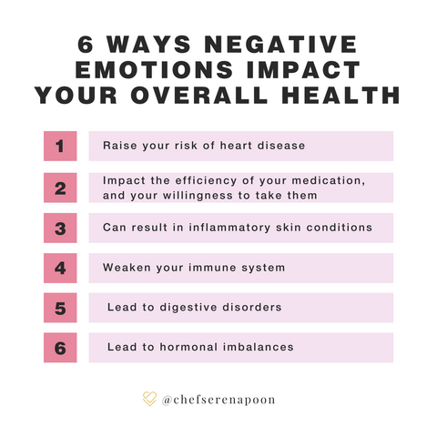 How negative emotions impact your health