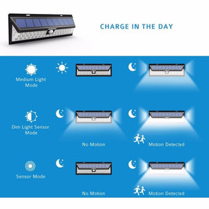 IP65 Solar Power Weatherproof Waterproof LED Outdoor Lamp