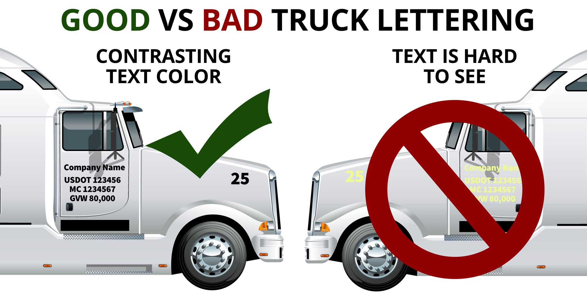 good vs bad truck lettering example