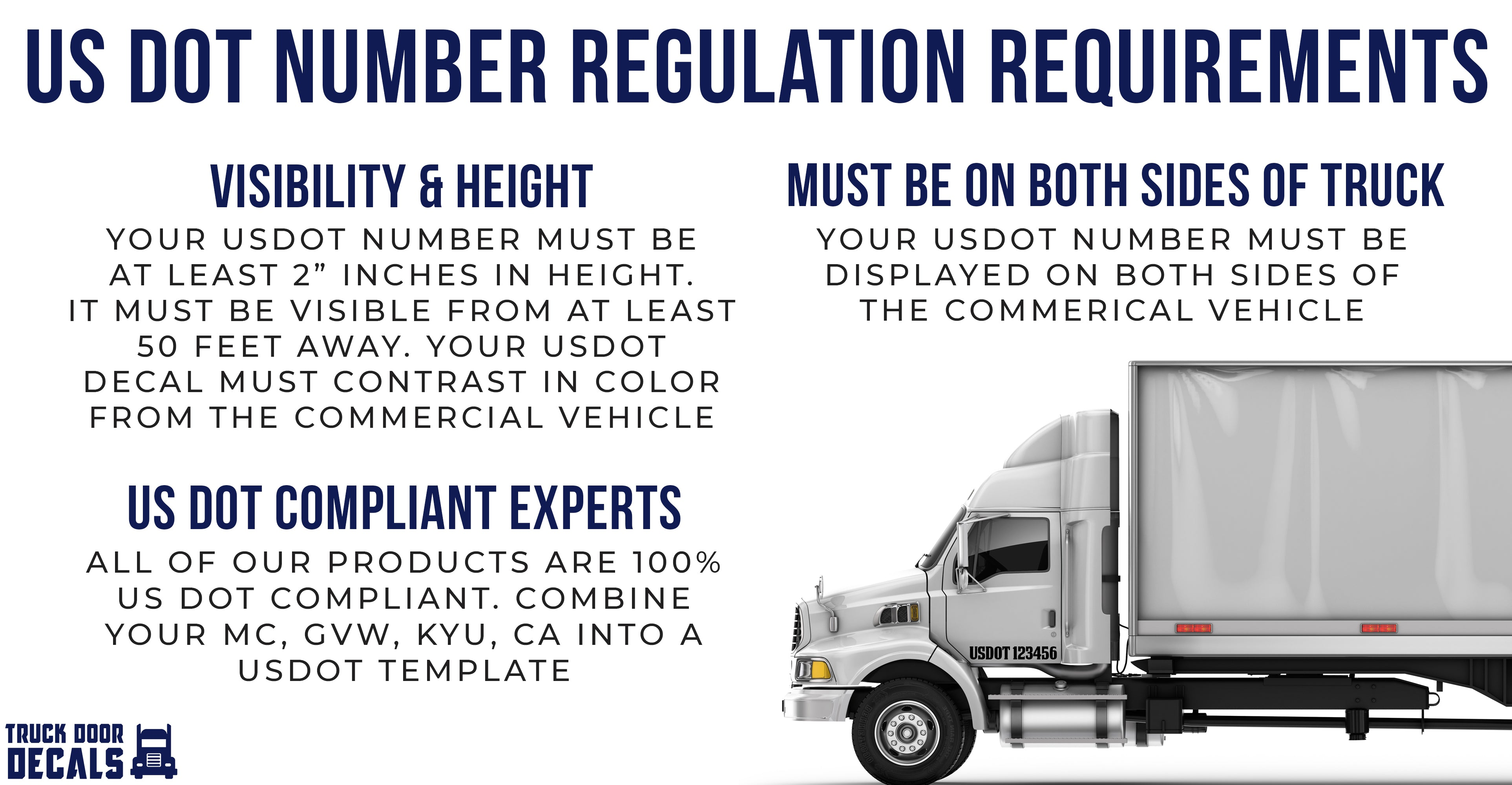 us dot number regulation requirements
