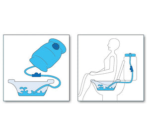 Sitz Bath Tub demonstration
