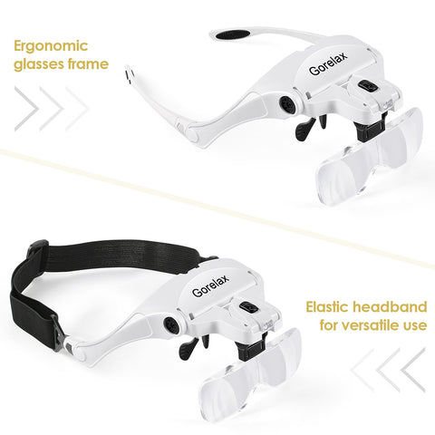 Image of Headband Magnifier