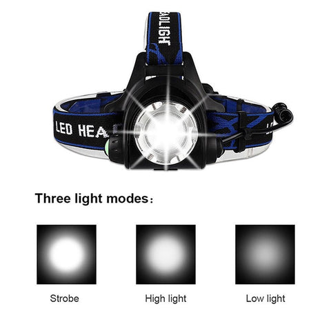 Image of Rechargeable Head Lamp