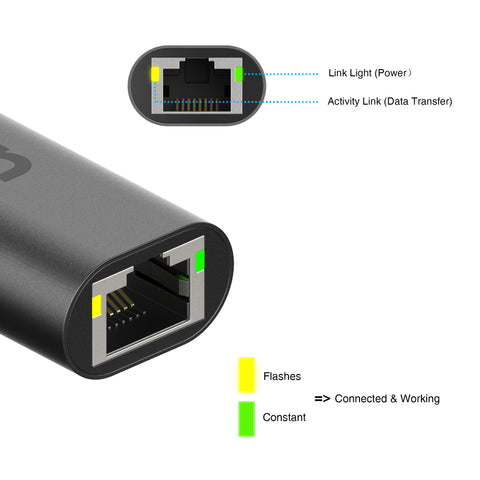 USB C to Ethernet Adapter pic -3