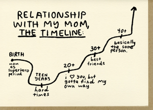 People I've Loved - Mom Timeline