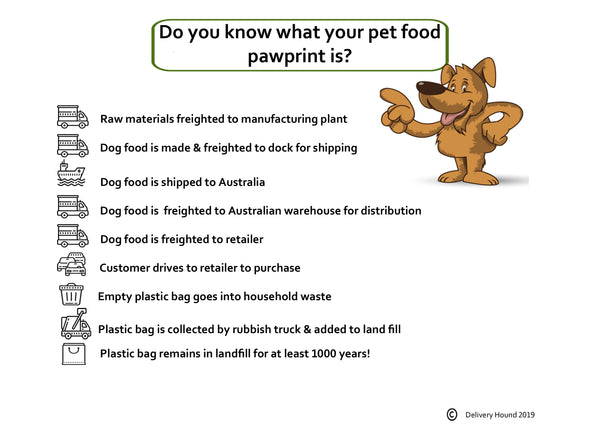 Do you know the paw print of your single use plastic dog food packaging?