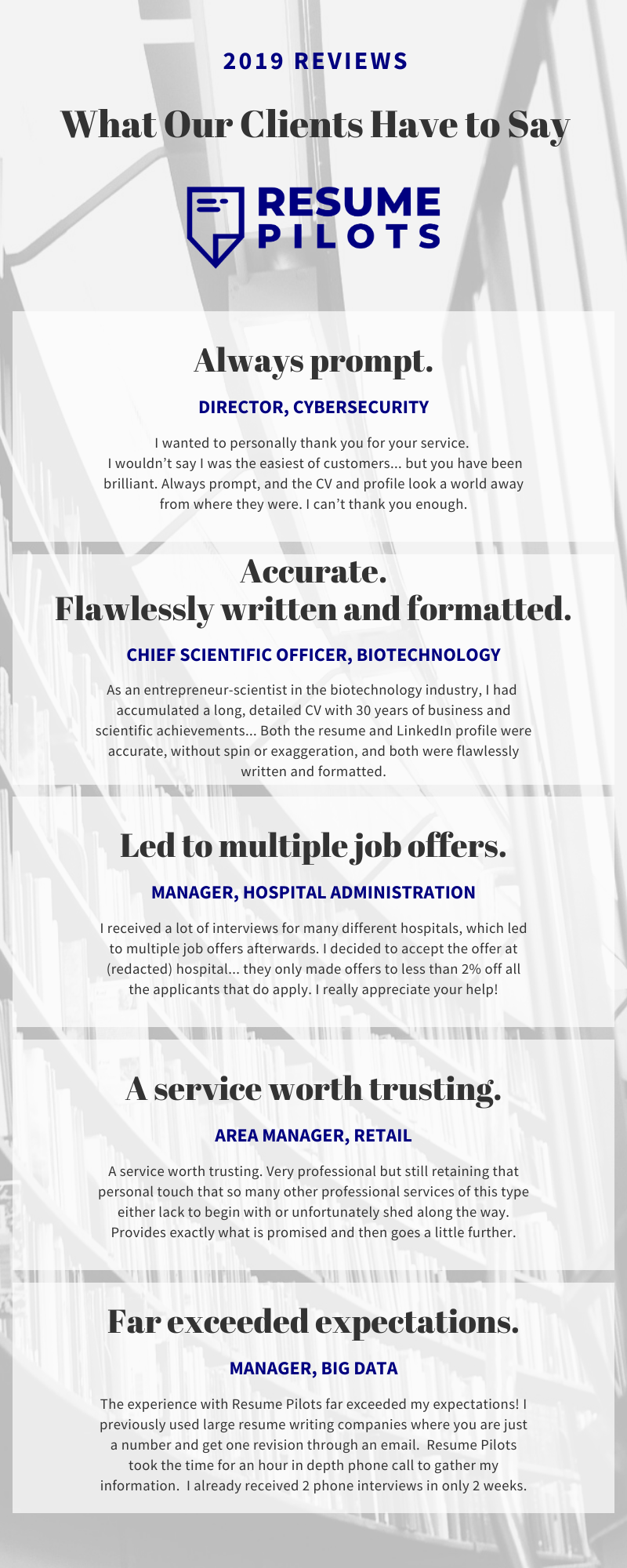 Executive Resume Writing Services Reviews 2019