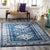 Surya Rug Buyer's Guide