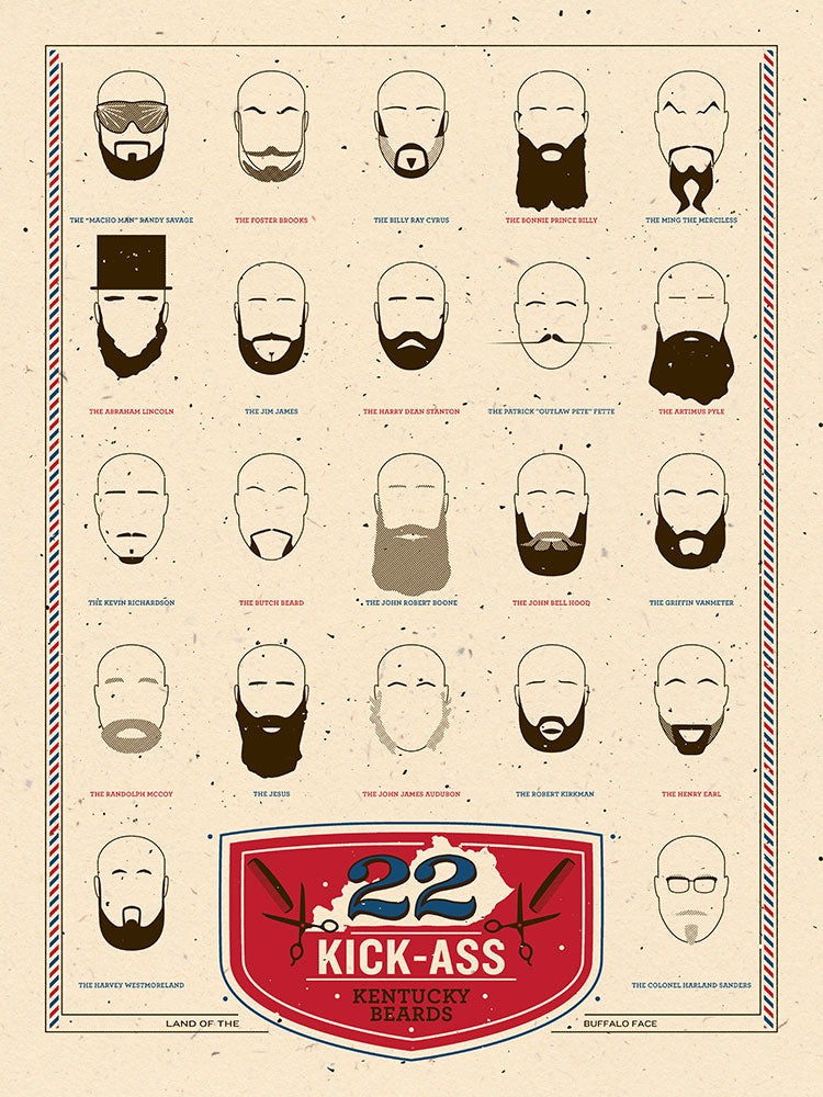 """22 Kick-Ass Kentucky Beards"""