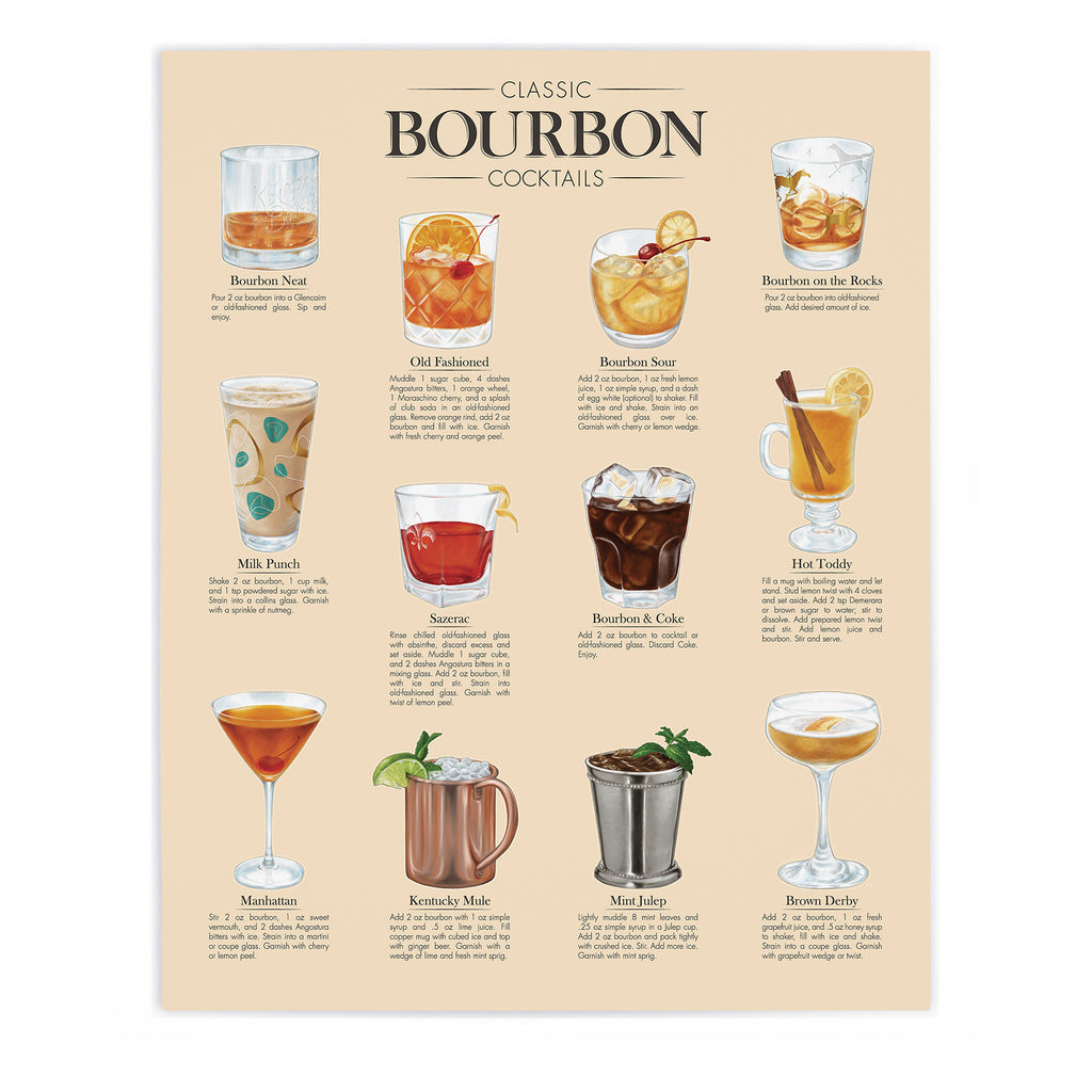 Classic Bourbon Cocktails Print-Prints-KY for KY Store