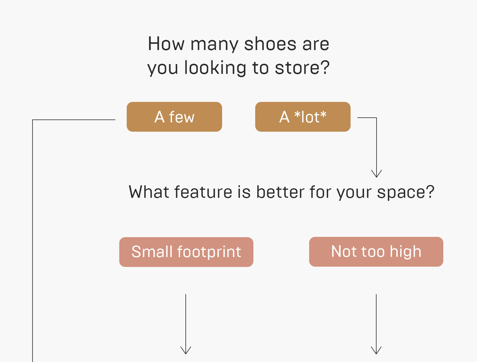 how many shoes are you looking to store