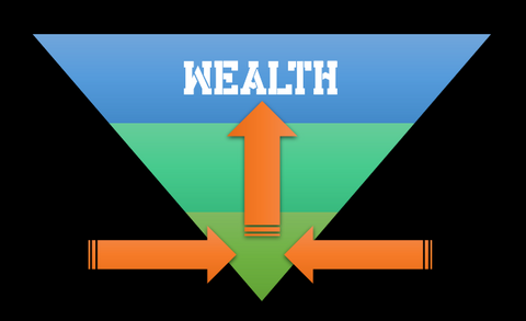 Wealth extrapolation