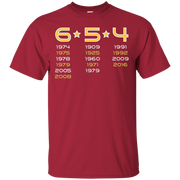 654 Shirt – Pittsburgh is the City of Champions Again..! 412 – T-Shirt